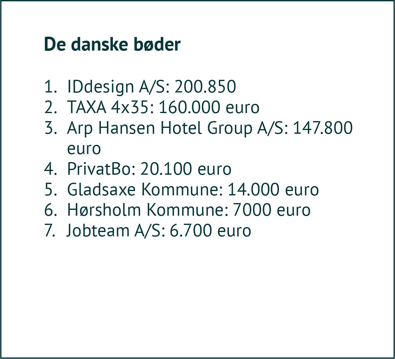 GDPR_De_danske_bøder